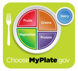 USDA ChooseMyPlate.gov logo.